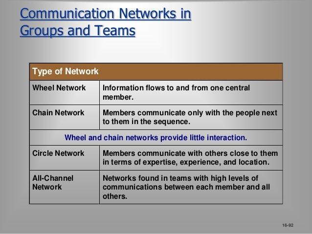 fundamentals of organizational behaviour pdf