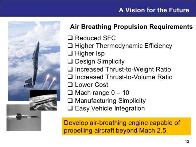 Air Breathing PDE Technology – D. Musielak A Vision for the Future 12 qReduced SFC qHigher Thermodynamic Efficiency q...