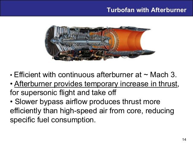 Air Breathing PDE Technology – D. Musielak Turbofan with Afterburner •Efficient with continuous afterburner at ~ Mach 3. ...