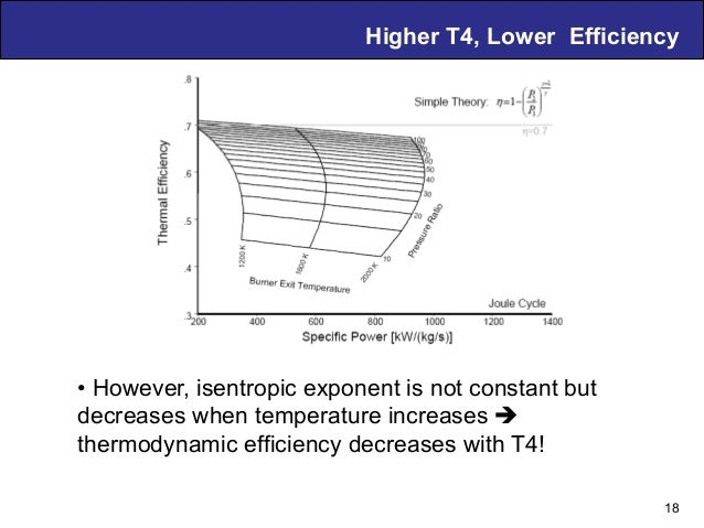 Air Breathing PDE Technology – D. Musielak Higher T4, Lower Efficiency 18 •However, isentropic exponent is not constant b...