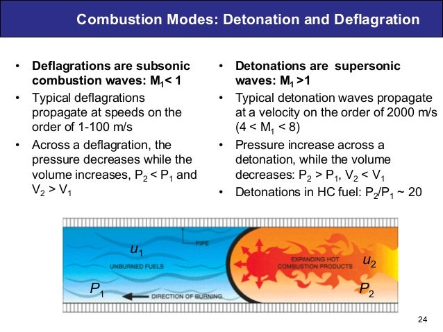 Combustion Modes: Detonation and Deflagration • Deflagrations are subsonic combustion waves: M1< 1 • Typical deflagratio...