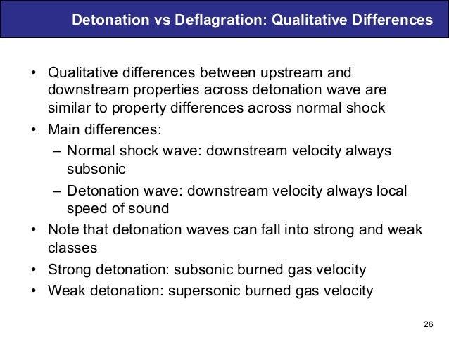 Detonation vs Deflagration: Qualitative Differences • Qualitative differences between upstream and downstream properties ...