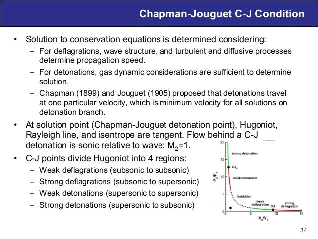 Air Breathing PDE Technology – D. Musielak Chapman-Jouguet C-J Condition • Solution to conservation equations is determin...