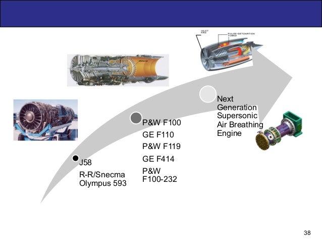 Air Breathing PDE Technology – D. Musielak J58 R-R/Snecma Olympus 593 P&W F100 GE F110 P&W F119 GE F414 P&W F100-232 Next ...