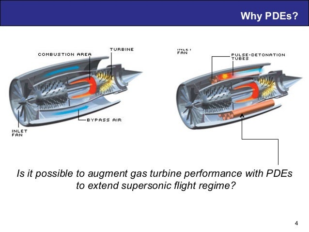 Why PDEs? 4 Is it possible to augment gas turbine performance with PDEs to extend supersonic flight regime?