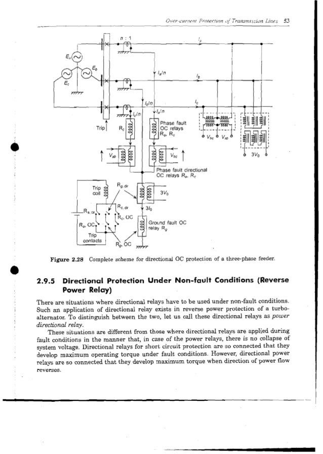 Fundamentals of Power System protection by YGPaithankar and SRBhi