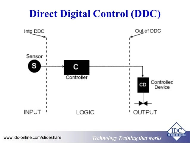 Ddc system diagrams introduction to electrical wiring diagrams ddc system diagrams images gallery asfbconference2016 Choice Image