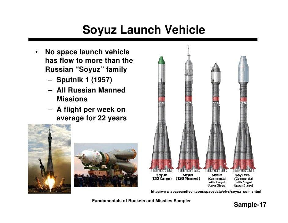 Fundamentals Of Rockets  U0026 Missiles