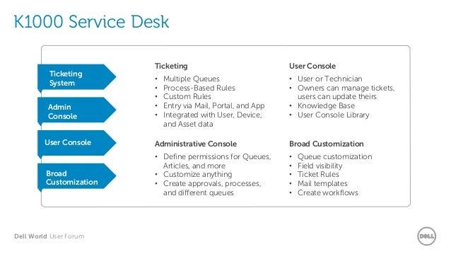 Dell World User Forum K1000 Service Desk ... Good Ideas