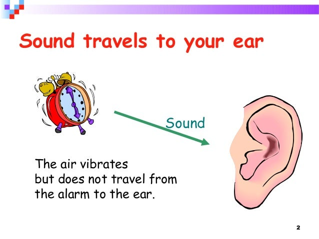 overview of interpretation of sound phenomenon
