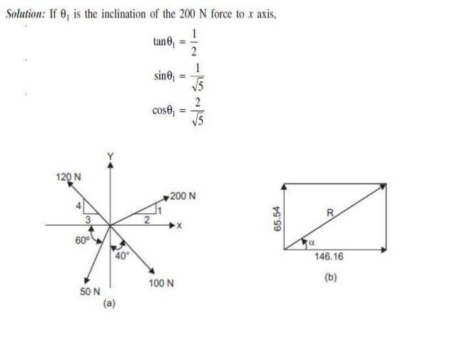Fundamentals of statics