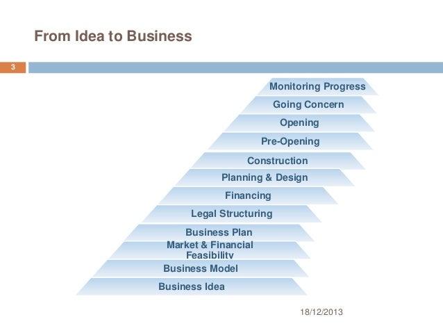 Lynda – Business Writing Fundamentals