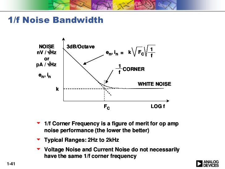 concept analysis noise The concept of noise was formally introduced in a apparent surges or declines in prices or word of mouth rather than the fundamental analysis engaged in by more.