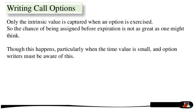 Intrinsic value of european put option insurance