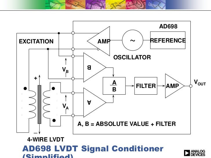 Class 1 The Fundamental of Designing with Semiconductors – Lvdt Wiring Diagram