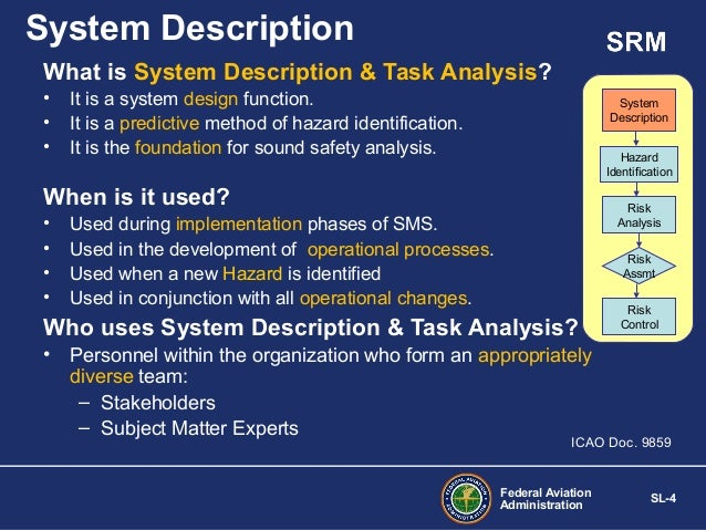 what is system analysis In this section you will be introduced to systems analysis and design we will look at: the purpose of systems analysis and design.
