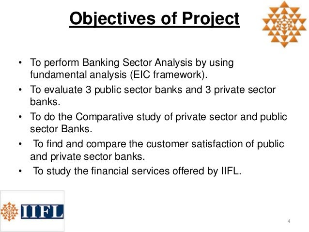 Fundamental & technical analysis of banking sector ppt