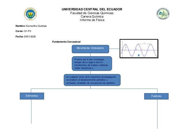 UNIVERSIDAD CENTRAL DEL ECUADOR Facultad de Ciencias Químicas Carrera Química Informe de Fisica Nombre: Samantha Quishpe C...