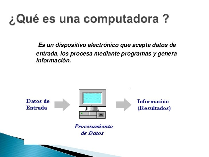 Fundamento de computación Slide 3