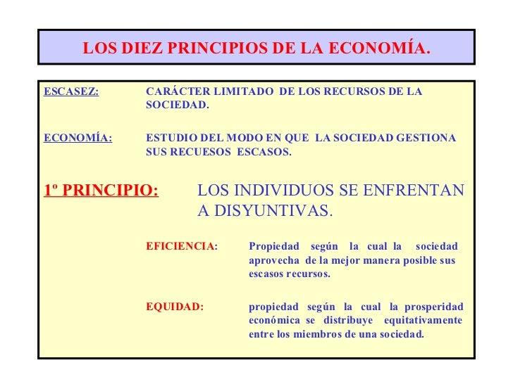 LOS DIEZ PRINCIPIOS DE LA ECONOMÍA. ESCASEZ:   CARÁCTER LIMITADO  DE LOS RECURSOS DE LA  SOCIEDAD. ECONOMÍA:   ESTUDIO DEL...