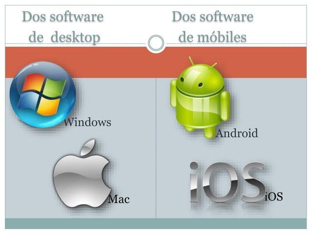 Dos software  de desktop  Dos software  de móbiles   Windows   Android   iOS   Mac