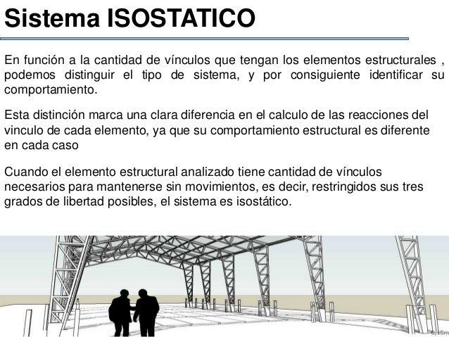 Estructuras Isostaticas E Hiperestaticas Pdf