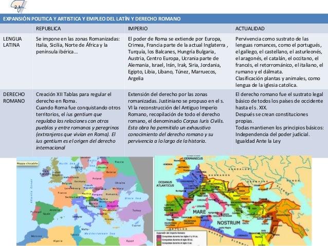 Fundamentos4 roma - Republica de las ideas ...