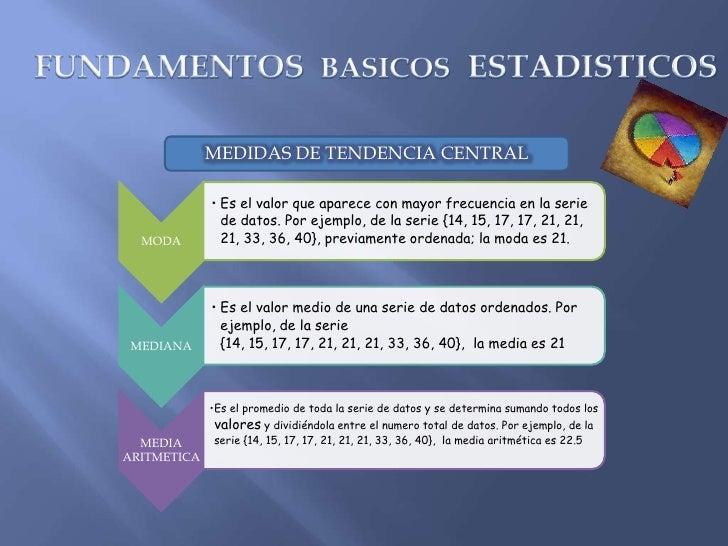 FUNDAMENTOSBASICOSESTADISTICOS<br />MEDIDAS DE TENDENCIA CENTRAL<br />