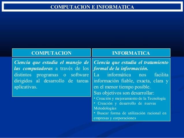 COMPUTACION E INFORMATICA  COMPUTACION  INFORMATICA  Ciencia que estudia el manejo de las computadoras a través de los dis...