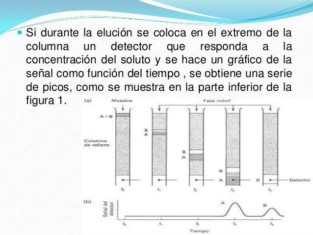 VELOCIDADES RELATIVAS DE MIGRACION DE LOS SOLUTOS  La eficiencia de una columna cromatogràfica para separar dos solutos d...