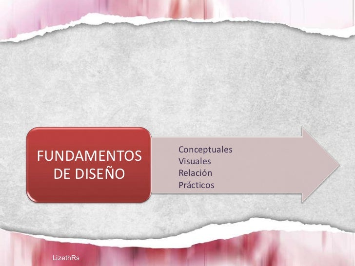 ConceptualesFUNDAMENTOS   Visuales  DE DISEÑO   Relación              Prácticos LizethRs