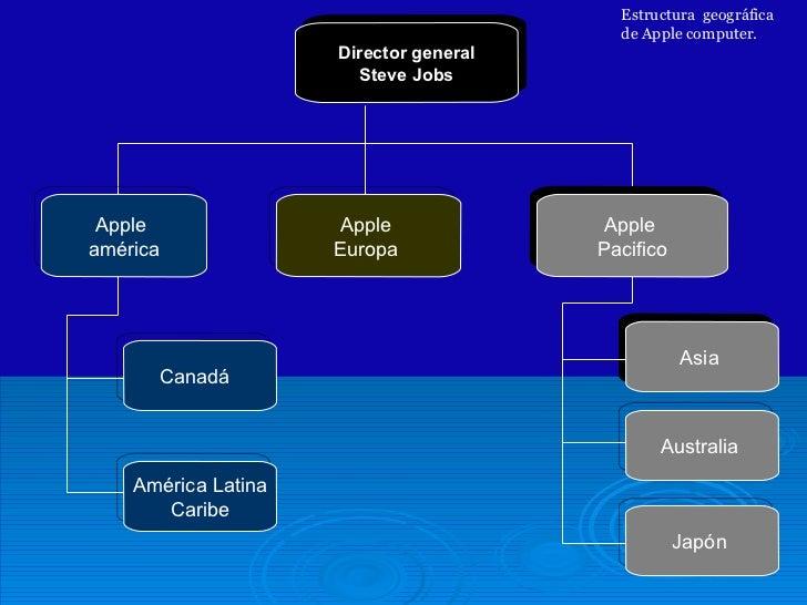 apple estructura organizacional Hablar de apple computers nos remonta al inicio de la computadora personal,  nos hace ver como una empresa ha sido líder en equipo.