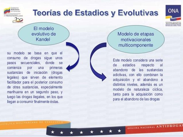 Fundamentos De La Prevencion Integral