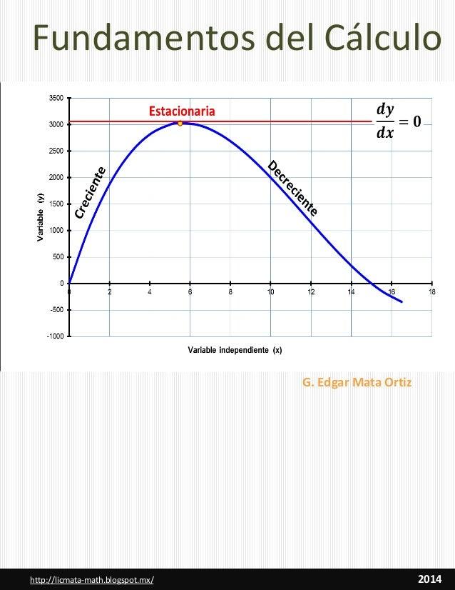 http://licmata-math.blogspot.mx/ 2014 G. Edgar Mata Ortiz Fundamentos del Cálculo