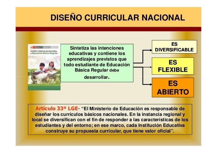 Fundamentos del dcn for Diseno curricular nacional 2016 pdf