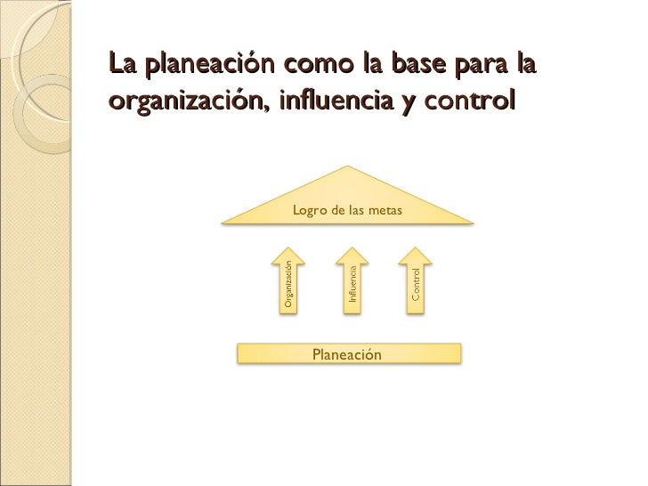 Fundamentos de planeacion Slide 3