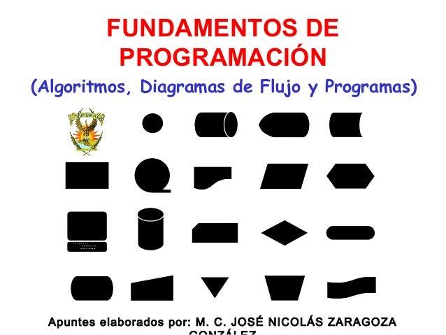 FUNDAMENTOS DE PROGRAMACIÓN (Algoritmos, Diagramas de Flujo y Programas) Apuntes elaborados por: M. C. JOSÉ NICOLÁS ZARAGO...