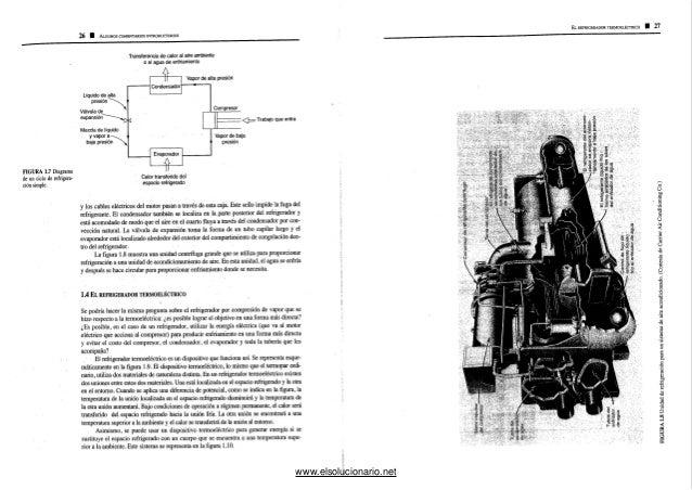 FUNDAMENTOS DE TERMODINAMICA VAN WYLEN 6TA EDICION PDF