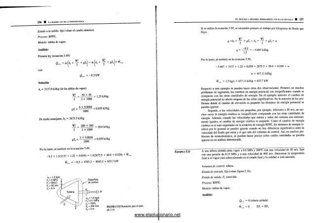 solucionario fundamentos de termodinamica van wylen 2da edicion