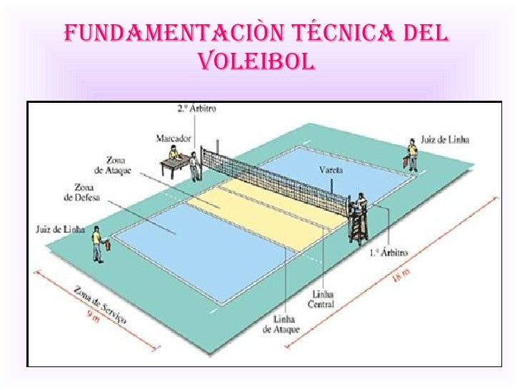 Facebook Marcador De Posición Para Ubicar Lugares En: Fundamentos Ecnicos Del Voleibol