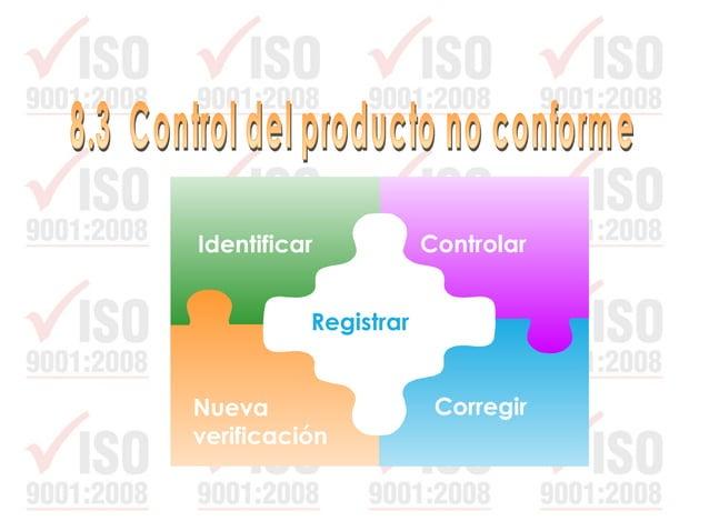 Revisión por la dirección Política Acción correctivaAuditorías Objetivos Acción preventiva Análisis de Datos 8.5.1 Mejora ...