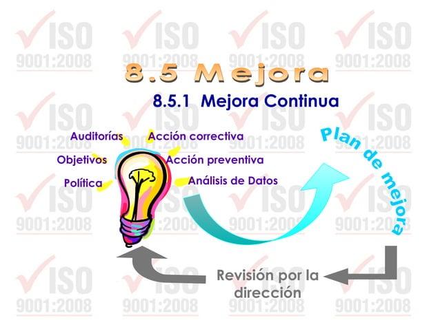 8.5.3 Accion Preventiva NONO CONFORMIDADCONFORMIDAD POTENCIALPOTENCIAL Investigación de las causas Evaluación e implementa...