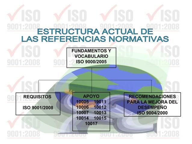 ISO10005PLANES DE CALIDAD ISO10006LA CALIDAD DE ADMINISTRACIÓN DE PROYECTOS ISO10007ADMINISTRACIÓN DE LA CONFIGURACIÓN ISO...