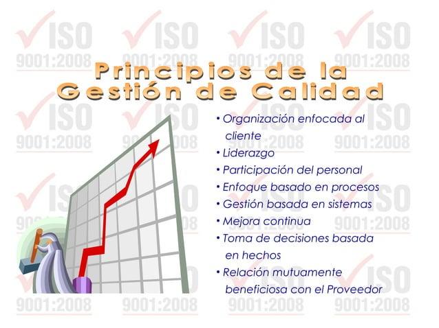 ISO9001/94 ISO9002/94 ISO9003/94 ISO9001/08 C A P I T U L O 7