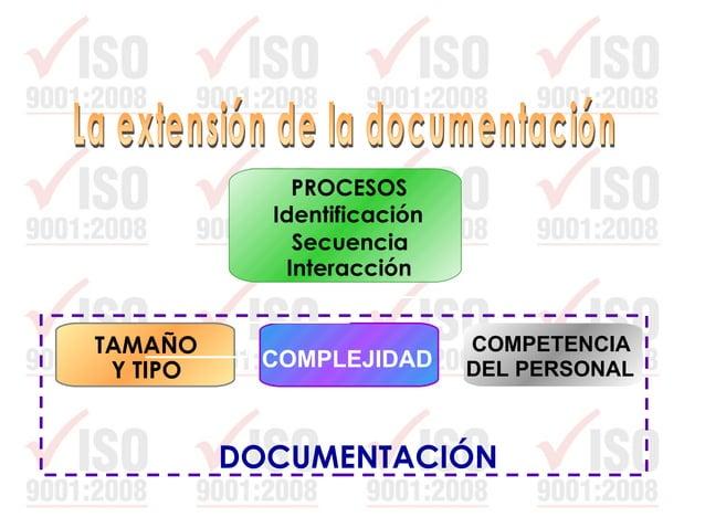 Documentos de origen externo y distribución Documentos obsoletos Procedimiento Documentado para controlar: Aprobación, rev...