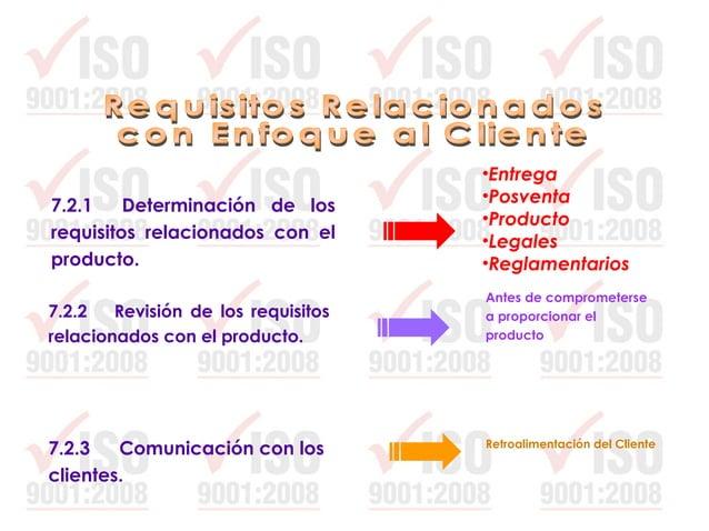 a. Los resultados de auditorías b. La retroalimentación de los clientes c. El desempeño de procesos y conformidad de produ...