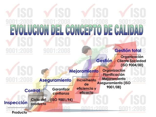Conjunto de elementos mutuamente relacionados o que actúan entre sí, para dirigir y controlar una organización en lo relat...