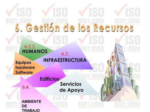 • Definir de acuerdo con: El producto solicitado (disponibilidad, entrega y posventa) Requisitos necesarios para la util...
