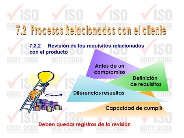 Cambios Entradas Verificación Validación Resultados Planificación Revisión