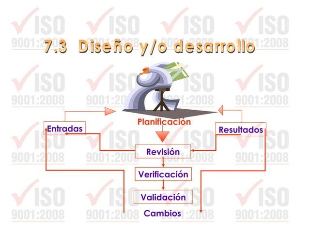 7.5.1 Control de la producción y de la prestación del servicio 7.5.2 Validación de los procesos de la producción y de la p...